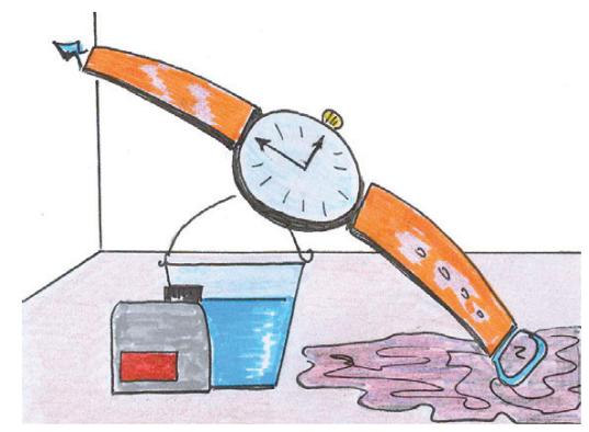 Tempo di contatto: il circolo fattoriale